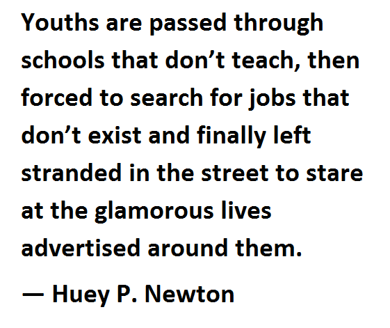 Huey P. Newton on Youth Today